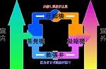 ヒートポンプ図